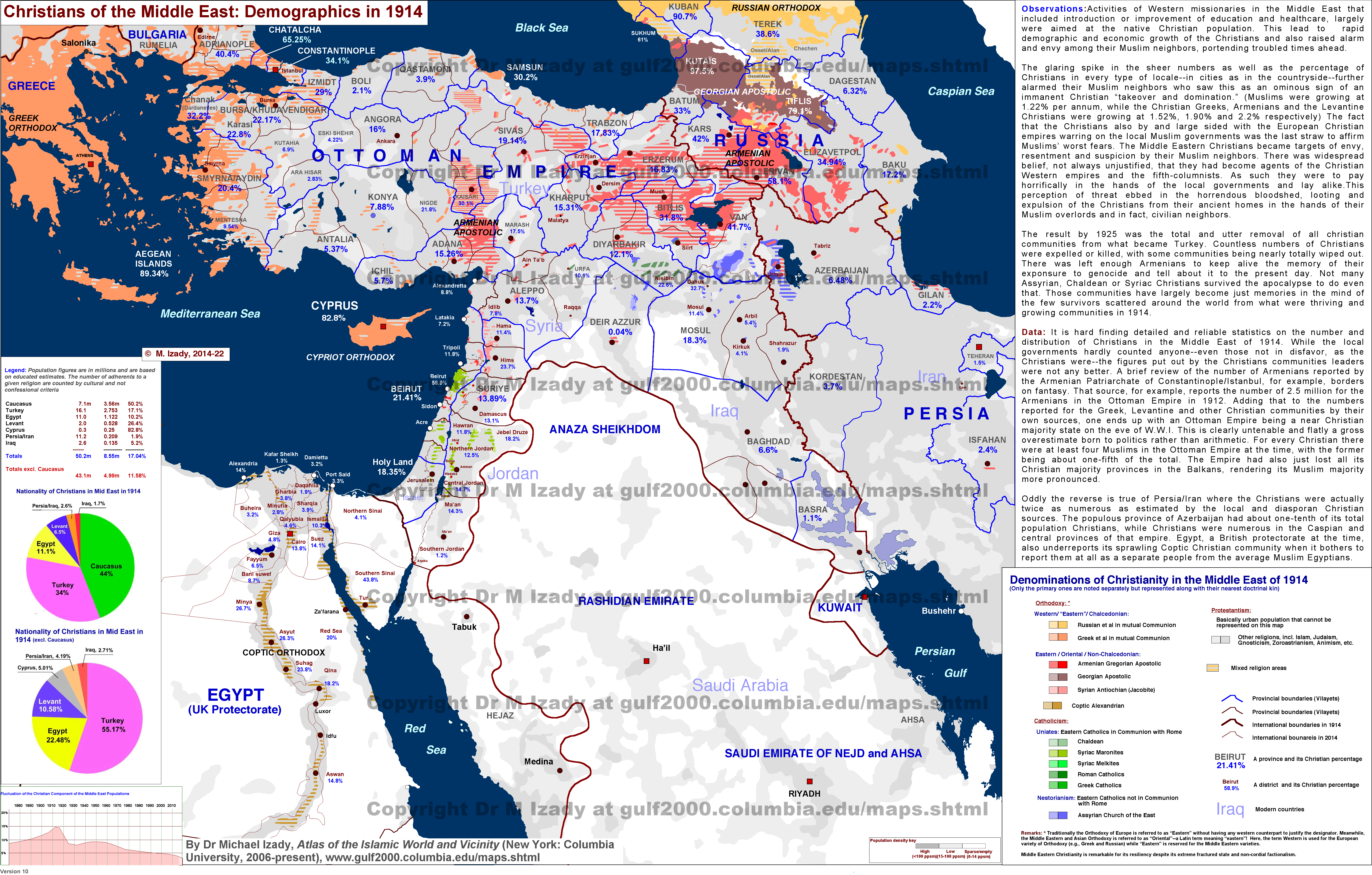 Christians Of Middle East 1914 5876 X 3747 Mapporn