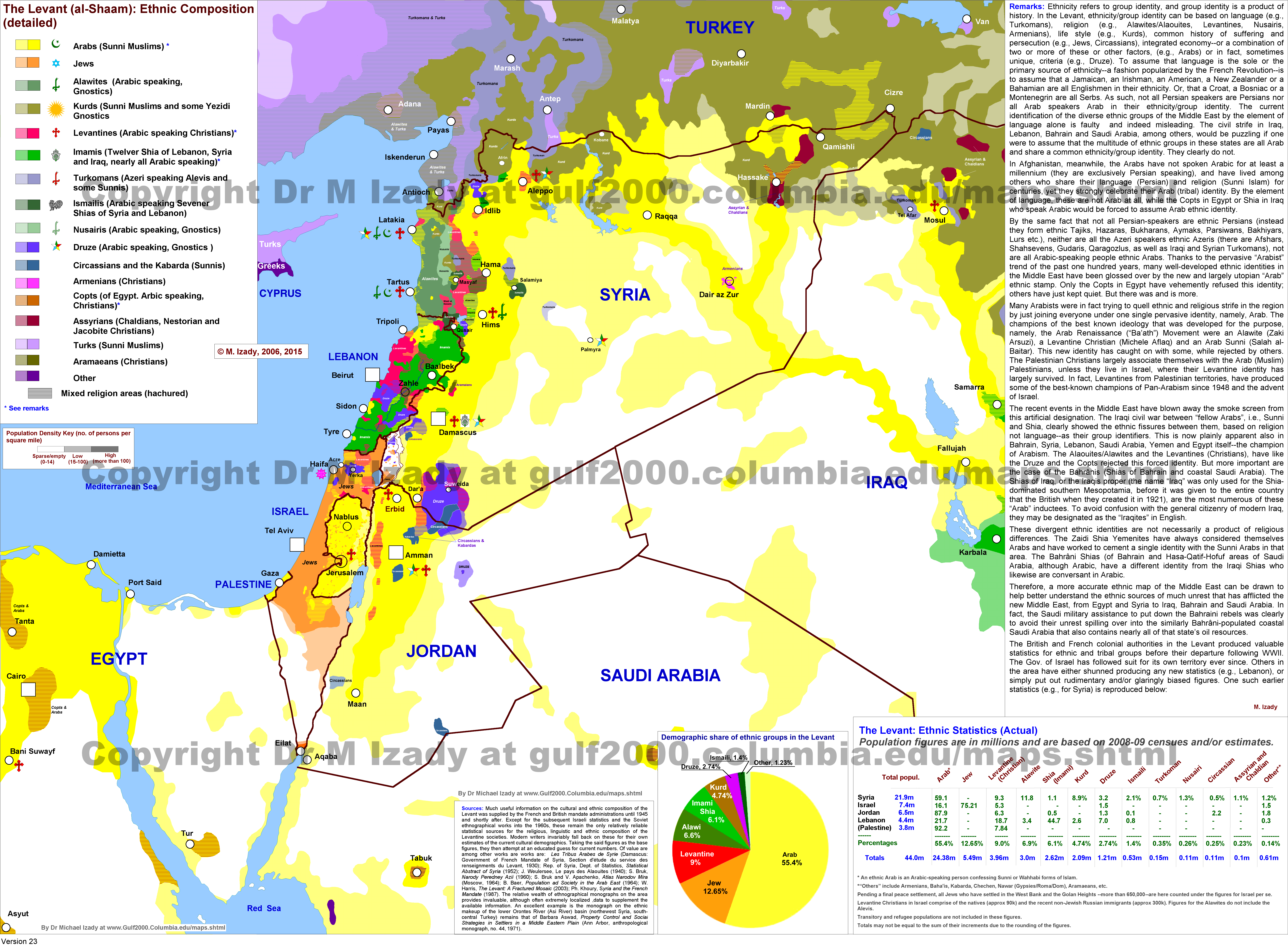 Ethnic Map Middle East  Middle East Map